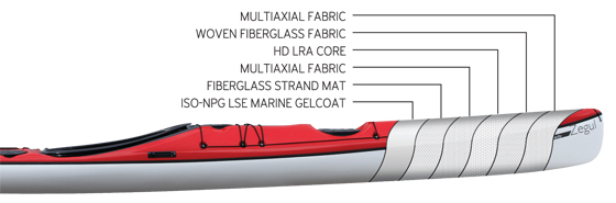 Zegul_kayaks_A-Core_construction_lay-up_image