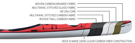 Full_carbon_zegul_kayak_construction