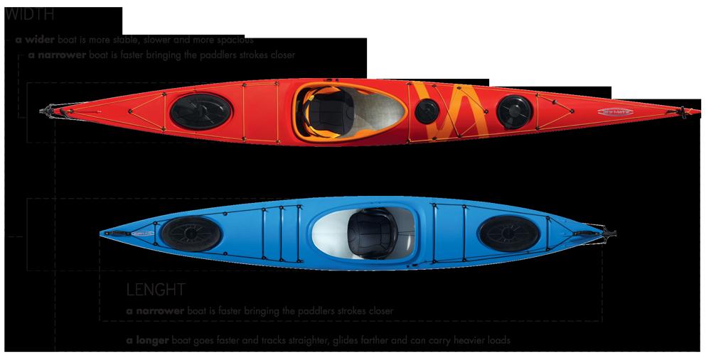 Kayak_dimetsions_how_to_choose_a_kayak